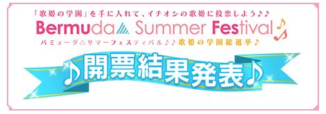 「バミューダ△サマーフェスティバル ♪♪歌姫の学園総選挙♪」開票結果を公開!