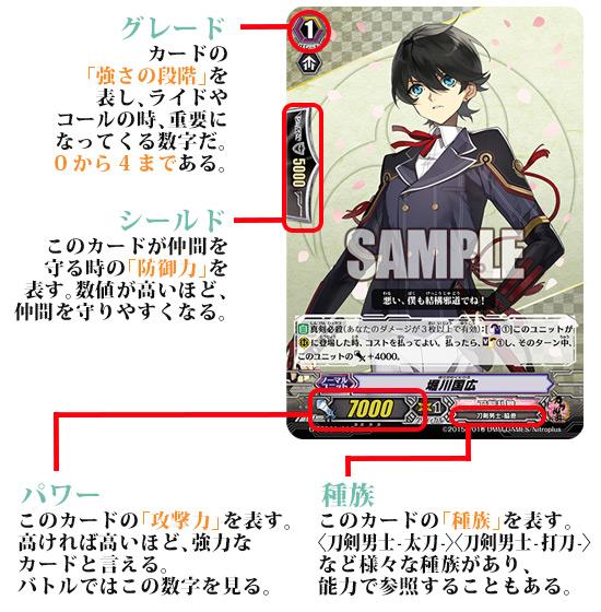 カードの見方_図解