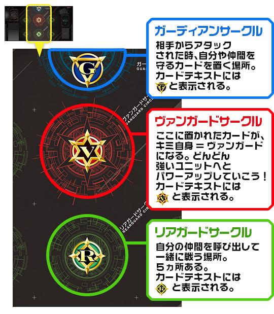 プレイマット図解02