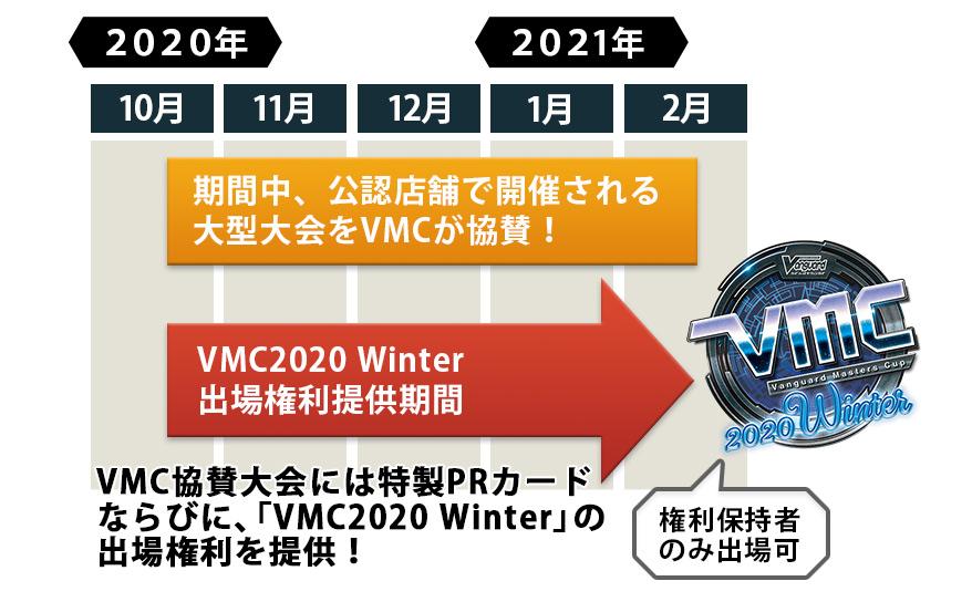 開催スケジュール202010~202102